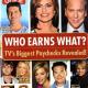 Combien sont payées les stars des séries télé ?